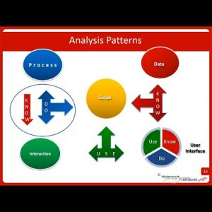 BA Toolkit: Top Visual Models for Complete Business Analysis Webinar Jan 24 2019