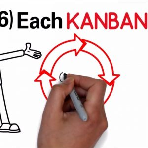 The 8 rules of Kanban