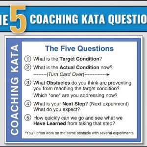 The Five Coaching Kata Questions