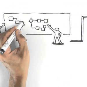 The Pitfalls Of Process Mapping And How To Avoid Them