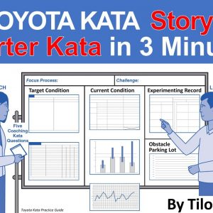 The Storyboard Starter Kata