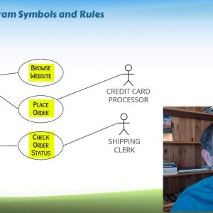 Use Case Diagram Symbols and Rules Explained
