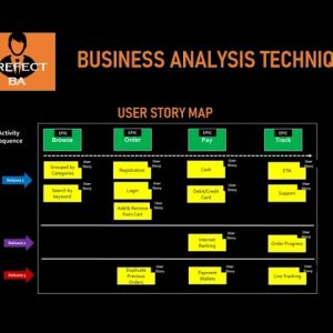 User Story Mapping | Business Analyst Skills |  EP 1