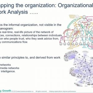 [Webinar] Influencing without Authority: Developing Organisational Intelligence with Sarah Coleman