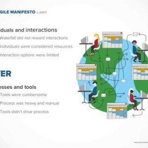 Webinar: A Modern Take on the Agile Manifesto for Today's BA
