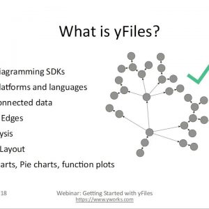 Webinar: Getting Started with yFiles