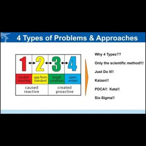Webinar with Art Smalley- Four Types of Problems