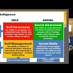 Wellbeing and Emotional Intelligence
