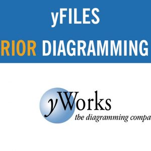 yFiles Programming Libraries Overview
