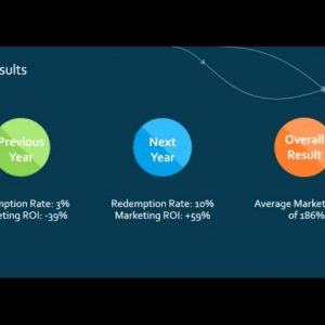 Four Ways To Optimize Customer Data for Deeper Insights Webinar March 09 2016