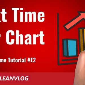 What is a Takt Time Bar Chart. Useful for Bottleneck Analysis - Takt Time Tutorial - Episode 2