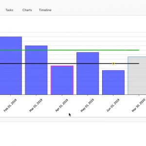 KaiNexus Version 2.4.4 Release | Stacked Bar Charts