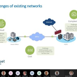 SDWAN: The 21st Century Enterprise Network - Futurefest