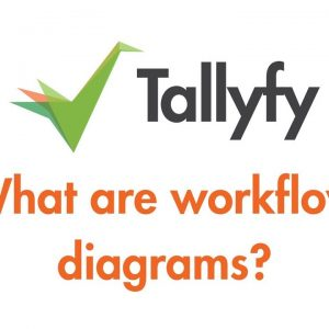 Tallyfy - What are Workflow Diagrams?