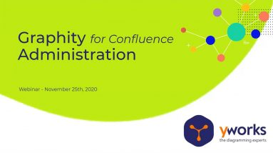 Webinar: Graphity for Confluence Plugin: Setup and Administration