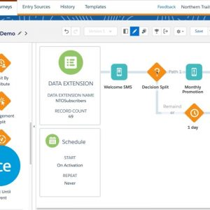 Salesforce Marketing Cloud: Journey Builder Demo | Salesforce