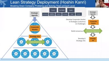 Webinar: Leveraging Strategy Deployment to Effectively Respond to the Unexpected