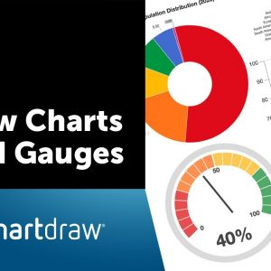 New Charts & Gauges from SmartDraw