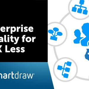 SmartDraw: Enterprise Quality for 10x Less