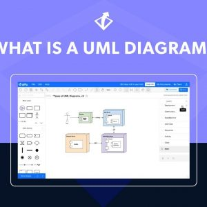 What is UML? Diagramming in the Unified Modeling Language