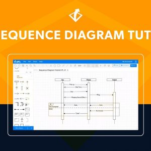 How to Make a Sequence Diagram in UML | Gliffy UML Diagram Tutorials