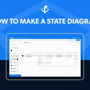How to Make a State Diagram in UML | Gliffy UML Diagram Tutorials