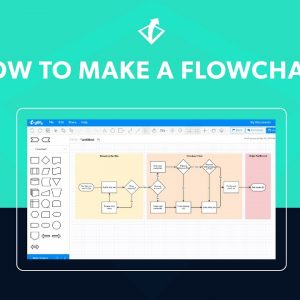 How to Create a Flowchart | Flowchart Tutorial in Gliffy