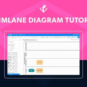 How to Make a Swimlane Diagram | Swimlane Diagram Tutorial in Gliffy