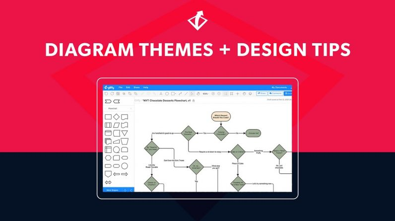 Use Diagram Themes + Diagram Design Tips