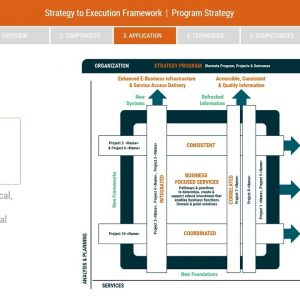 Strategy to Execution Framework - Program Strategy Workshop