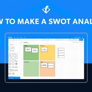 How to do a SWOT Analysis | SWOT Analysis explained in Gliffy