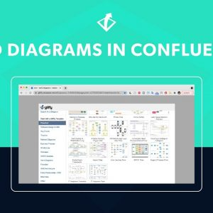 How to Make a Diagram in Confluence | Confluence Flowchart and Diagram Tutorial
