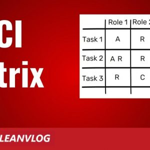 RACI Matrix - The Best Way to Organize a Workgroup