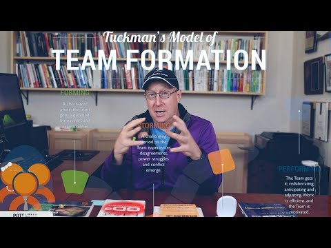 Art of Lean on Problem-Solving, Part 5: Tuckman's Model of Team Formation
