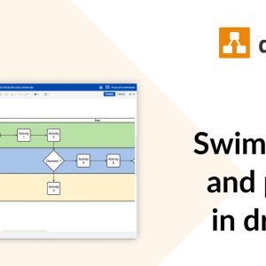 How to use swimlanes and pools in draw.io